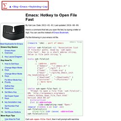 Emacs   Pearltrees