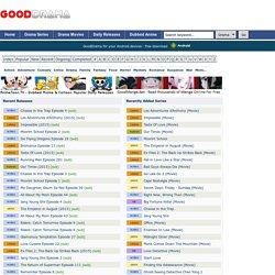 Drama Shows, Drama Movies, Watch Download Free Drama Movies in