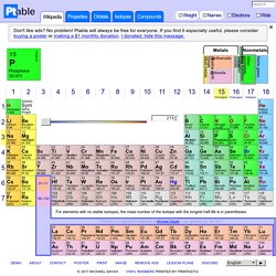 Dynamic periodic table pearltrees dynamic periodic table urtaz Images
