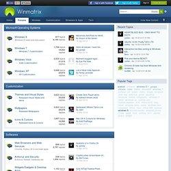 forums 2ddl download