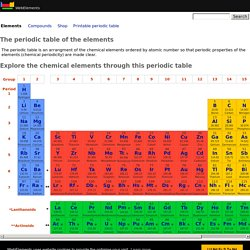 Elements pearltrees periodic table of the elements by webelements urtaz Image collections