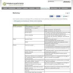 Theme4 Qu Est Ce Qu Une Organisation Performante Pearltrees