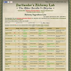 Skyrim Alchemy Guide By Ingredient Sixarttesanoco