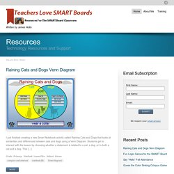 Swell Teachers Love Smart Boards Resources For The Smart Board Classroom Wiring Database Gramgelartorg