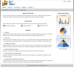 Diy Chart Builder Free Online Create And Design Charts Graphs