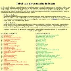 tabel glycemische index
