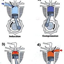 4 stroke cycle  wankel engine diagram