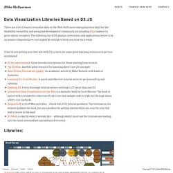 Data Visualization Libraries Based on D3 JS - Mike McDearmon