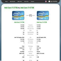 Intel Core i7-3770k vs. Intel Core i7-4770K - Benchmark   CPU Comparison -… 74bde7aa9114