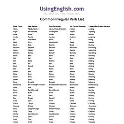 irregular verb list pdf pearltrees