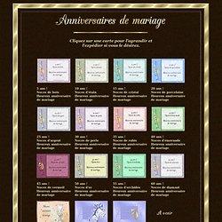 cartes virtuelles anniversaire de mariage - Cartes Virtuelles Anniversaire De Mariage