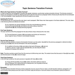 how to transition from one paragraph to another