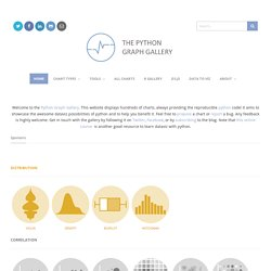Data Visualization / Infographics | Pearltrees