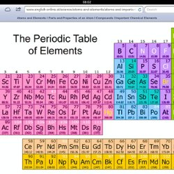 Atomic number and atomic mass of sodium pearltrees periodic table urtaz Image collections