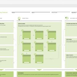 Service Blueprint Template Pearltrees