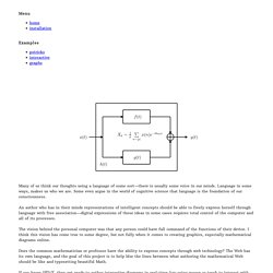 math equation editor