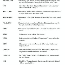 Shakespeare's Life Timeline | Pearltrees