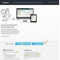 Gantt Charts For Trello Google Calendar And Basecamp