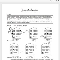 Printables Electron Configuration Worksheet Answers electron configuration worksheet answers pogil intrepidpath configurations worksheets