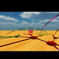 Mind Mapping 3D - Mind Mapping | Pearltrees on strategy mapping, food mapping, architecture mapping,