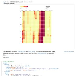 d3 js   Pearltrees