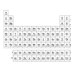 Chemistry advanced science 7 pearltrees periodic table names and symbols only urtaz Images
