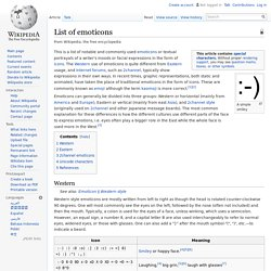 List of emoticons | Pearltrees
