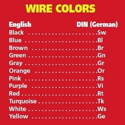 din vehicle wire colors pearltrees rh pearltrees com Electrical Wire Color Abbreviations vehicle wiring colour codes abbreviations