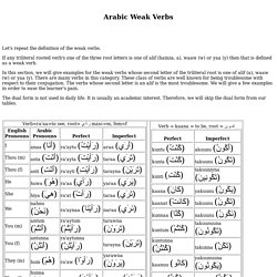 Arabic Weak Verb Conjugation Chart - Madinah book 2 class 49