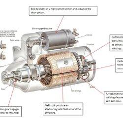 pre engaged starter motor wiring diagram auto electrical wiring rh 6weeks co uk Basic Motor Starter Wiring Diagram GE Electric Motor Wiring Diagram