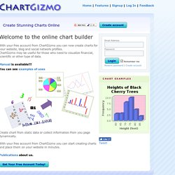 Create Free Online Charts With Chart Builder Chartgizmo Use Our
