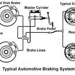 Single line diagram (braking) | Pearltrees