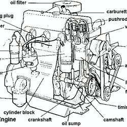 car engine full diagram pearltrees car engine full diagram