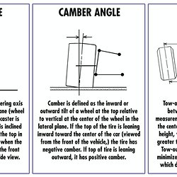 Center Point Steering Caster Angles