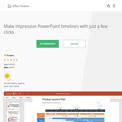 1 free timeline maker and timeline creator for powerpoint