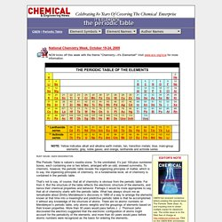 Periodic table of elements los alamos national laboratory pearltrees cen its elemental the periodic table urtaz Choice Image