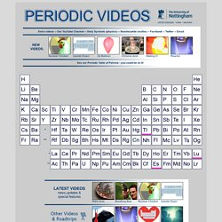 The periodic table of videos university of nottingham pearltrees the periodic table of videos university of nottingham urtaz Images