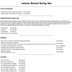 Calories burned during sexual acts