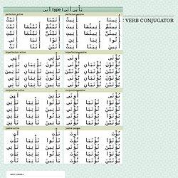 Acon The Arabic Conjugator Conjugate Verbs