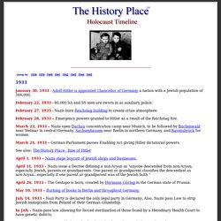 Holocaust Timeline | Pearltrees