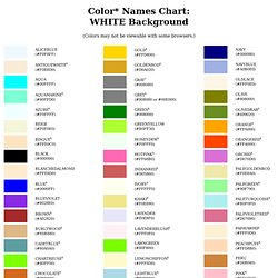 color in html code