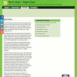 ASTROLABE: #1 Free Astrology Birth Chart Online: Astrolabe's Free